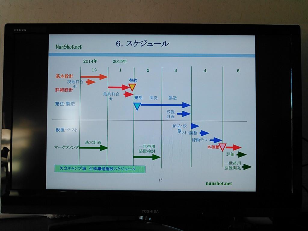 スライドは、PowerPoint互換